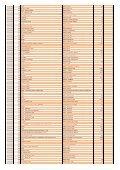 Produkce 22.10.2012 - Správa základních registrů - Page 2