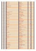 Produkce 22.10.2012 - Správa základních registrů - Page 3