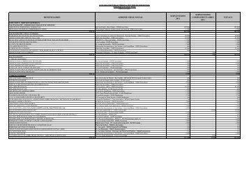 Télécharger le fichier ETAT DES SUBVENTIONS 2011 VERSEES ...