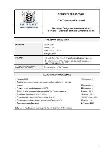 Marketing Design Request Form Photobiz