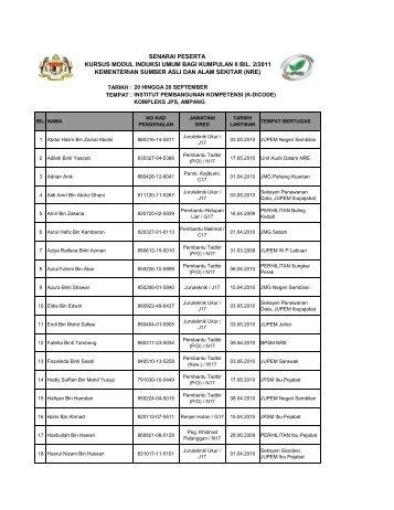 senarai peserta kursus modul induksi umum bagi kumpulan ii ... - NRE