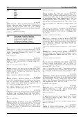 Register – Index – Registro - Seite 5