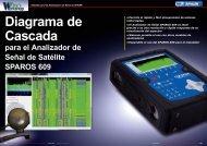 para el Analizador de Señal de Satélite SPAROS 609