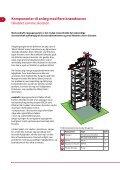 Tekniske data røgsugere, styringer og tilbehør - Page 4