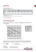 Tekniske data røgsugere, styringer og tilbehør - Page 7