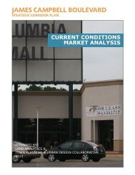 Current Conditions Market Analysis - City of Columbia, Tennessee