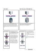 03/2013 - TOX PRESSOTECHNIK GmbH & Co.KG - Page 7