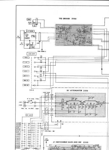 Perfect Cushman 898320 Wiring Diagram Illustration - Schematic ...