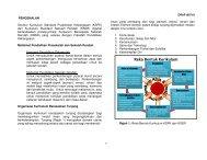 Dokumen Standard Tahun 1 16 Julai 2010 edited.pdf