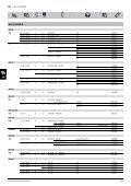 Vehicle application listings - archiwum.moto24.biz - Page 2