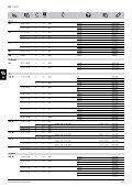 Vehicle application listings - archiwum.moto24.biz - Page 4