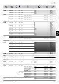 Vehicle application listings - archiwum.moto24.biz - Page 5