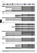 Vehicle application listings - archiwum.moto24.biz - Page 6