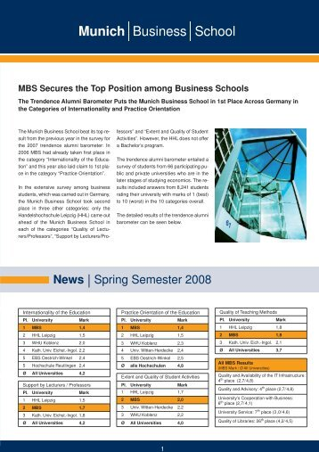 A MBS-Project! - Munich Business School