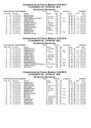 Championnat de France Masters CLM 2012 ... - Sportsregions.fr