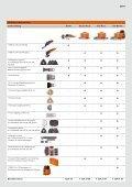 Sicherheitsdatenblatt - Werkzeuglade.ch - Seite 7
