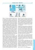 Triple Play - Techbox.pl - Page 7