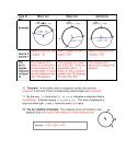 Circles Study Guide - Page 2
