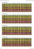 Test de Velocidad - Mediciones ADSL - ADSLNet - Page 2