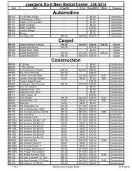 Automotive Carpet Construction - DoitBest.com