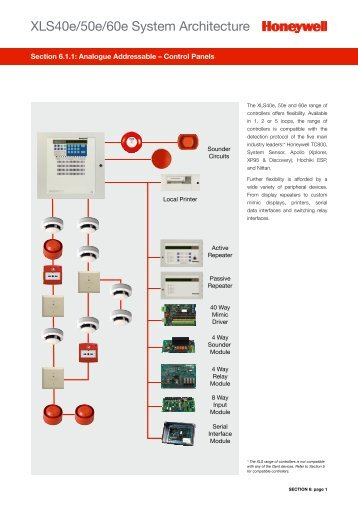 XLS40e/50e/60e System Architecture - The Fire And Security ...