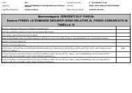 Macrocategoria DIRIGENTI DI 2^ FASCIA Sezione FONDO - ACI ...