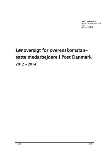 Post Danmark: Rapport Ver. 1.8 - 3F-Post