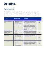 Ressources - Deloitte & Touche Canada
