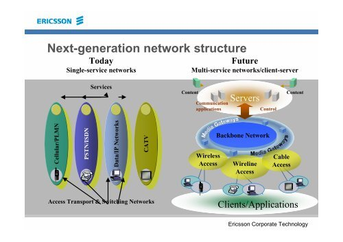 Next-generation network structure - Internetdagarna