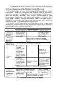 La Didattica Blended Learning in Università - DIDAMATICA 2011 ... - Page 5