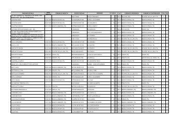 Elenco aventi diritto al voto - Primo collegio