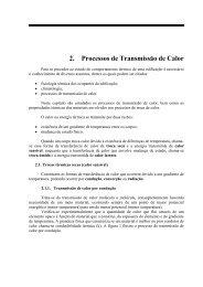 2. Processos de Transmissão de Calor - IF-SC - Wiki
