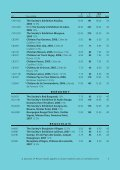 MONTREUIL LIST - The Wine Society - Page 5