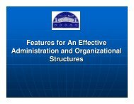 Model of Zakat Organisazional Structure