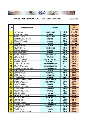 Ranking list Women ~August 2009 - Inas