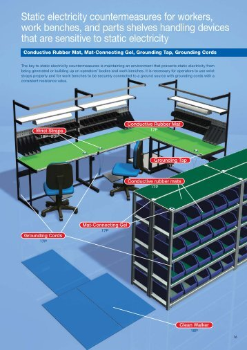 Static electricity countermeasures for workers, work benches, and ...