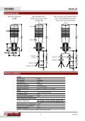 HANDLE AND HANDLEVERS - Page 4