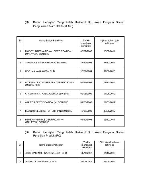 SENARAI BADAN PENSIJILAN DI BAWAH PERENGGAN 34(6)(ma ...