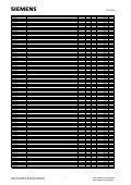 Fiyat Listesi - Siemens - Page 2