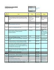 ICAN Prototype Tasks 2008-09 Updated 06/11/2008