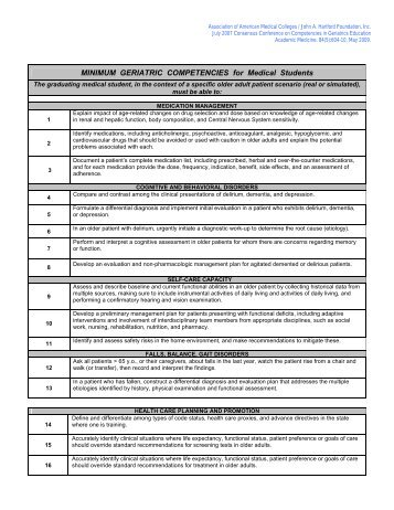 MINIMUM GERIATRIC COMPETENCIES for Medical ... - POGOe