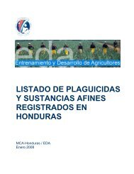 listado de plaguicidas y sustancias afines registrados en honduras