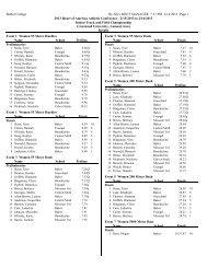 Results - Culver-Stockton College Athletics