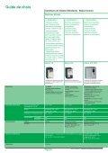 Altivar - Page 6
