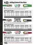 PDF Catalog - Kuriyama of America - Page 6