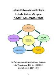 Lokale Entwicklungsstrategie - LEADER Kamptal Wagram