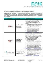 Projekt - BOTK, Beratung Organisation und technische Kommunikation