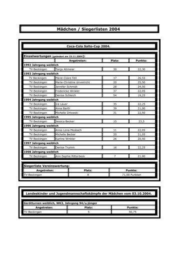 Siegerlisten / Maedchen 2004 als PDF-Datei zum ... - TV-Beckingen
