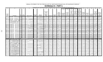 Schedule D (Part 5) - Northwestern Mutual