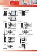 en formato PDF - Iberica de Automatismos - Page 7